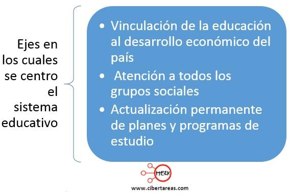 ejes en los cuales se centro el sistema educativo en el modelo de desarrollo compartido