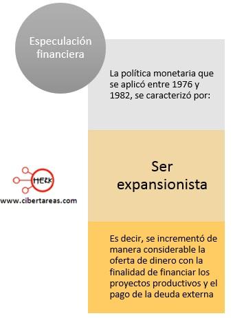 especulacion-financiera-mapa-conceptual