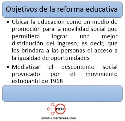 objetivos de la reforma educativa en el modelo de desarrollo compartido