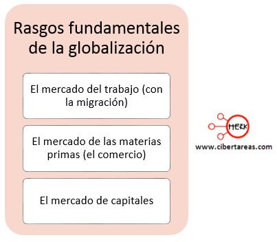 rasgos-fundamentales-de-la-globalizacion