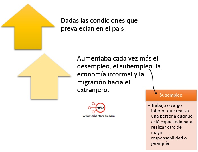 costos-sociales-desempleo-y-migracion