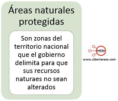 que-son-las-areas-naturales-protegidas