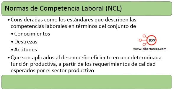 normas-de-competencia-laboral-mapa-conceptual