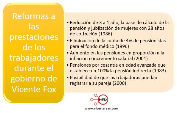 reformas-a-las-prestaciones-de-los-trabajadores-vicente-fox