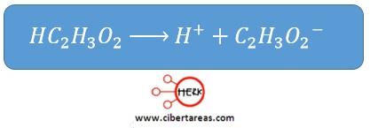 Fuerza de los ácidos y de las bases – Temas Selectos de Química 2 4