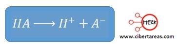 Fuerza de los ácidos y de las bases – Temas Selectos de Química 2 1