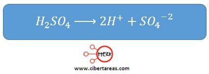 Fuerza de los ácidos y de las bases – Temas Selectos de Química 2 2