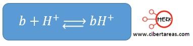 Fuerza de los ácidos y de las bases – Temas Selectos de Química 2 7