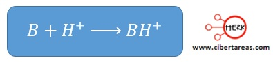 Fuerza de los ácidos y de las bases – Temas Selectos de Química 2 6