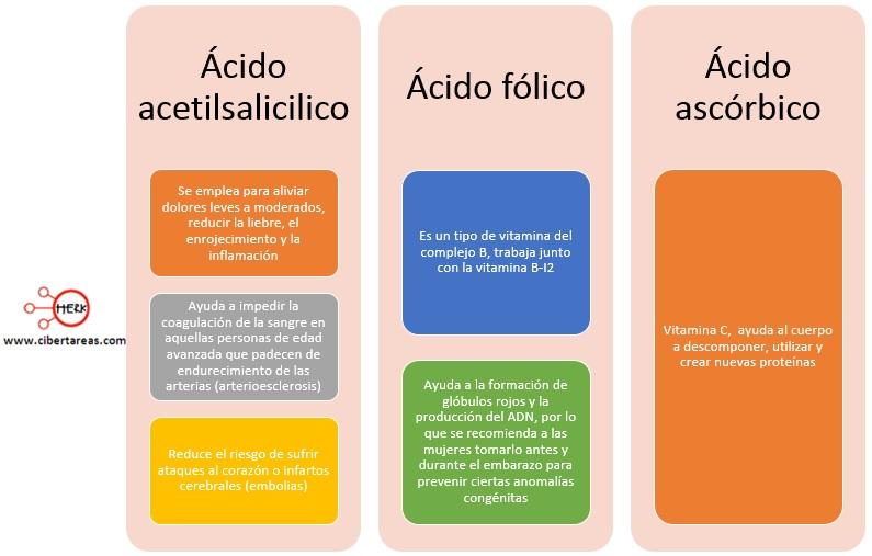 caracterisitcas-de-acidos-y-bases.jpg