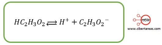 Constante de ionización – Temas Selectos de Química 2 7