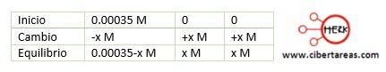 Constante de ionización – Temas Selectos de Química 2 8
