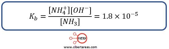 Constante de ionización – Temas Selectos de Química 2 12