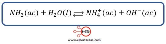 Constante de ionización – Temas Selectos de Química 2 13