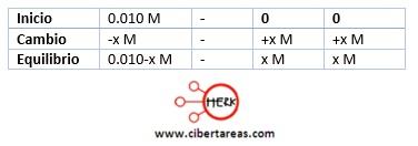 Constante de ionización – Temas Selectos de Química 2 14