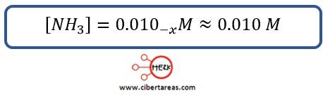Constante de ionización – Temas Selectos de Química 2 15
