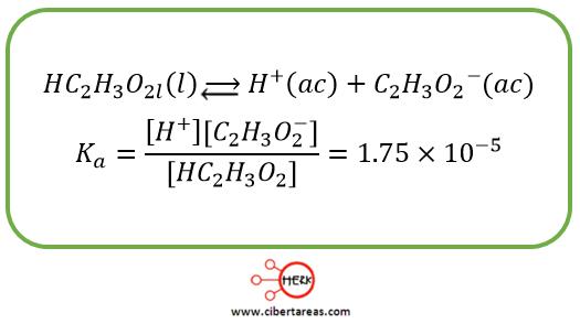 Constante de ionización – Temas Selectos de Química 2 6