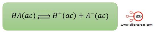 Constante de ionización – Temas Selectos de Química 2 2