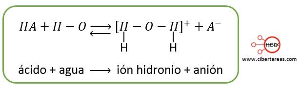 Par conjugado ácido-base – Temas Selectos de Química 2 | CiberTareas