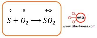 Ajuste de las reacciones de oxidación-reducción – Temas Selectos de Química 2 1