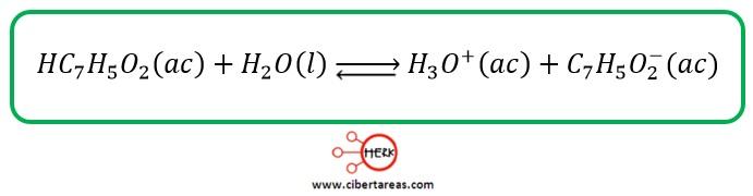 Calculo de Ka a partir del pH – Temas Selectos de Química 2 0