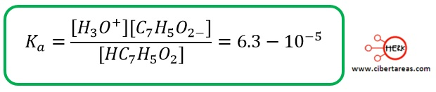 Calculo de Ka a partir del pH – Temas Selectos de Química 2 1