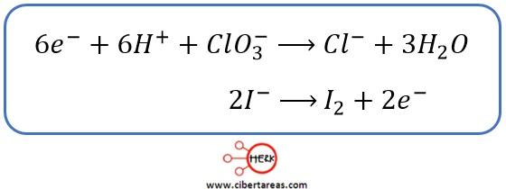 Aplicación del método de ion-electrón cuando la reacción se desarrolla en disolución acida – Temas Selectos de Química 2 3