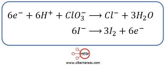 Aplicación del método de ion-electrón cuando la reacción se desarrolla en disolución acida – Temas Selectos de Química 2 5
