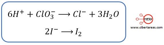 Aplicación del método de ion-electrón cuando la reacción se desarrolla en disolución acida – Temas Selectos de Química 2 2