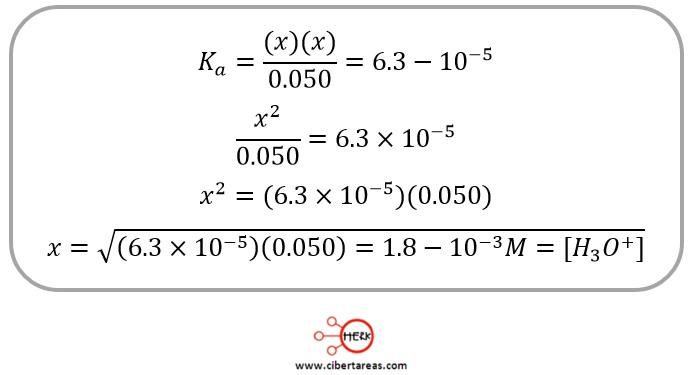 Calculo del pH con base en Ka – Temas selectos de química 2 4