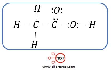 Número De Oxidación Temas Selectos De Química 2 Cibertareas
