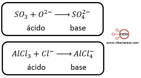Teoría de Lewis – Temas Selectos de Química 2 | CiberTareas