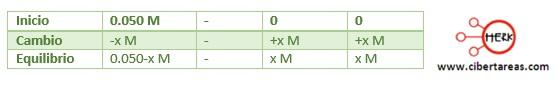 Calculo del pH con base en Ka – Temas selectos de química 2 2