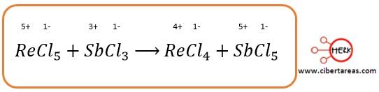 Ajuste de las reacciones de oxidación-reducción – Temas Selectos de Química 2 4