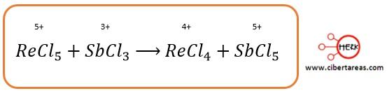 Ajuste de las reacciones de oxidación-reducción – Temas Selectos de Química 2 5