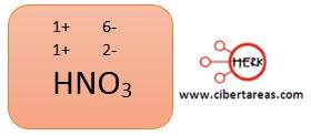 Reglas para determinar el número de oxidación –  Temas Selectos de Química 2 2
