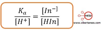 Indicadores acido-base – Temas Selectos de Química 2 3