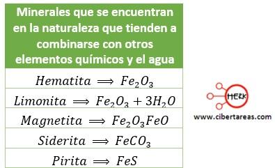 Las reacciones de oxidación-reducción en la industria – Temas selectos de química 2 2