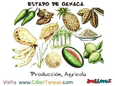 Producción Agrícola – Estado de Oaxaca 0