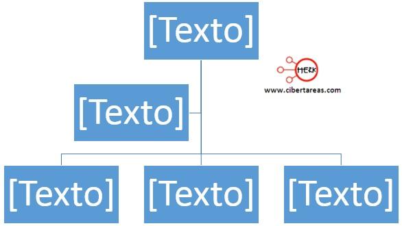 Insertar un gráfico SmartArt en Word 2013 – Resguardar la información y elaboración de documentos electrónicos 6