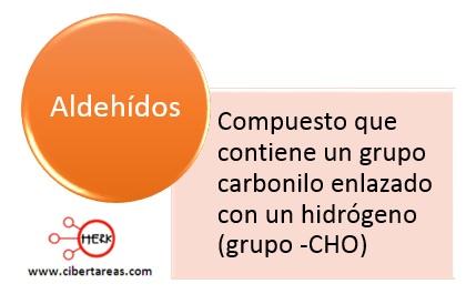 Estructura de los carbohidratos – Temas Selectos de Química 2 0