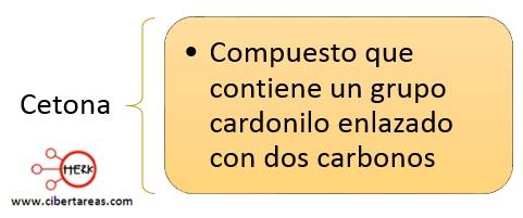 Estructura de los carbohidratos – Temas Selectos de Química 2 2