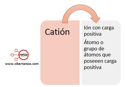 Aspectos cuantitativos de la electrolisis – Temas Selectos de Química 2 2