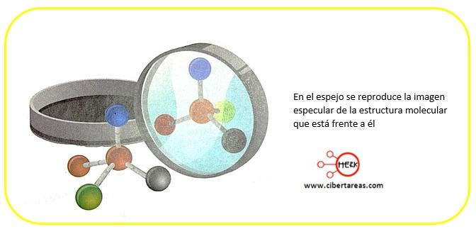 Isomería – Temas Selectos de Química 2 2