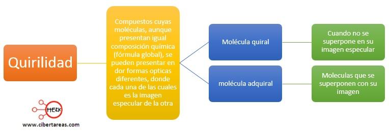 Isomería – Temas Selectos de Química 2 3