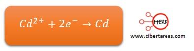 Aspectos cuantitativos de la electrolisis – Temas Selectos de Química 2 1