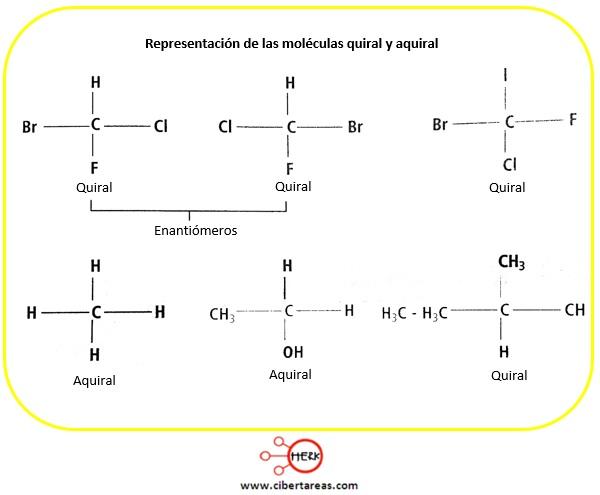 Isomería – Temas Selectos de Química 2 6