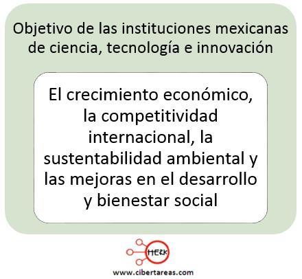 La investigación en México – Metodología de la Investigación 0