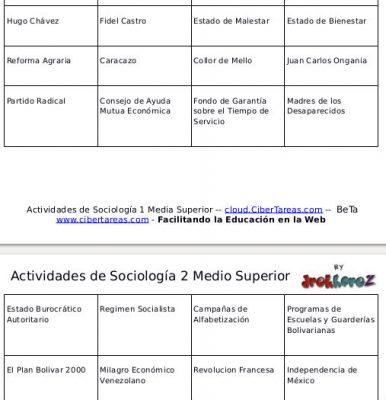 Actividad sobre el Caso de Argentina,Cuba, Brasil y Venezuela – Sociología 2 0
