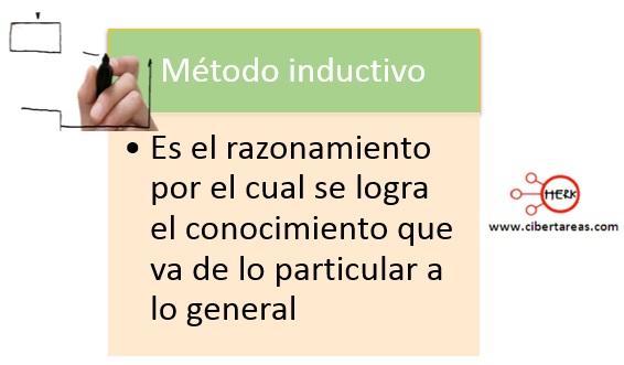 Método inductivo – Metodología de la Investigación 0
